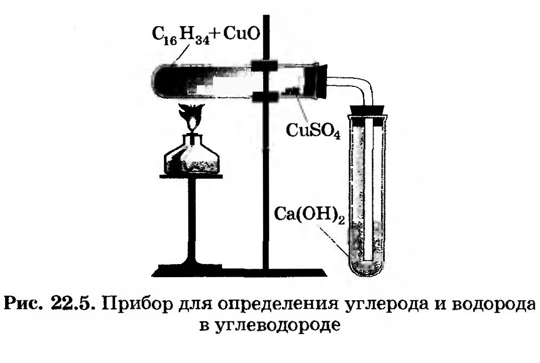 и водорода в органических