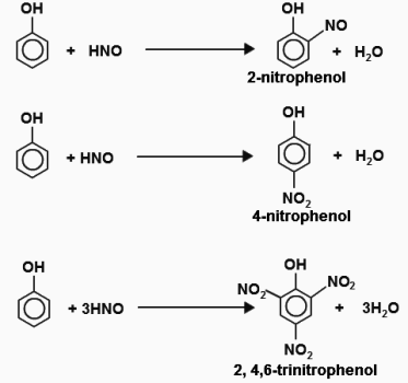 химические реакции фенола